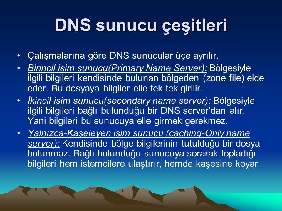DNS sunucu çeşitleri Çalışmalarına göre DNS sunucular üçe ayrılır. Birincil isim sunucu(Primary Name Server): Bölgesiyle ilgili bilgileri kendisinde b