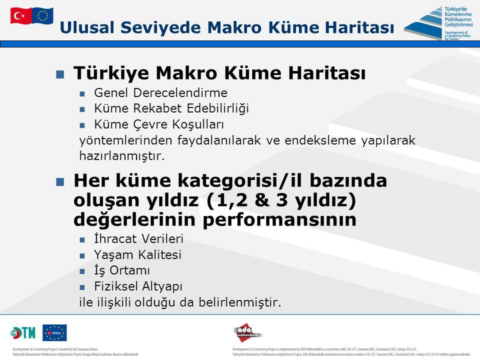 Ulusal Seviyede Makro Küme Haritası Türkiye Makro Küme Haritası Genel Derecelendirme Küme Rekabet Edebilirliği Küme Çevre Koşulları yöntemlerinden fay