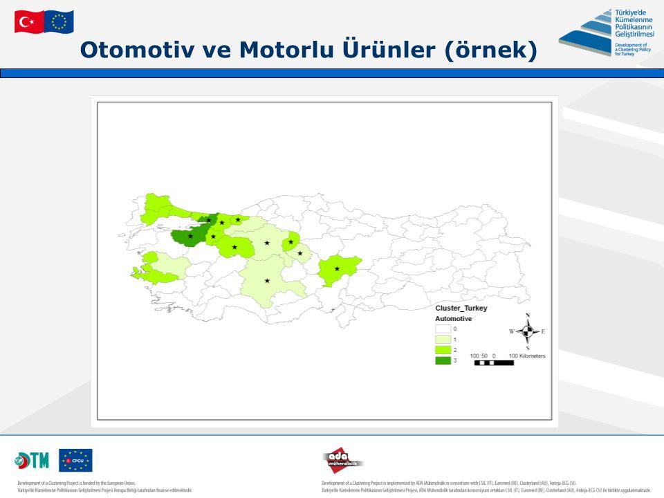 Otomotiv ve Motorlu Ürünler (örnek)