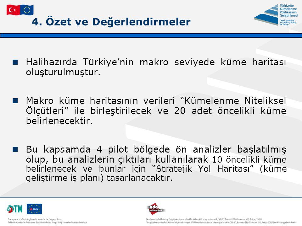 """4. Özet ve Değerlendirmeler Halihazırda Türkiye'nin makro seviyede küme haritası oluşturulmuştur. Makro küme haritasının verileri """"Kümelenme Nitelikse"""