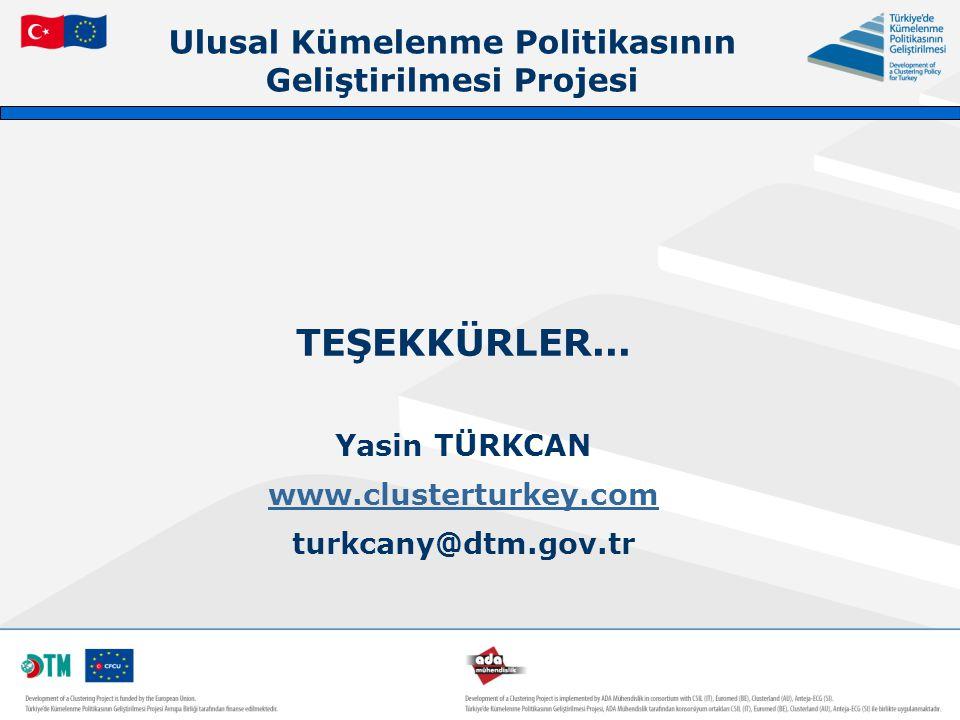 Ulusal Kümelenme Politikasının Geliştirilmesi Projesi TEŞEKKÜRLER... Yasin TÜRKCAN www.clusterturkey.com turkcany@dtm.gov.tr