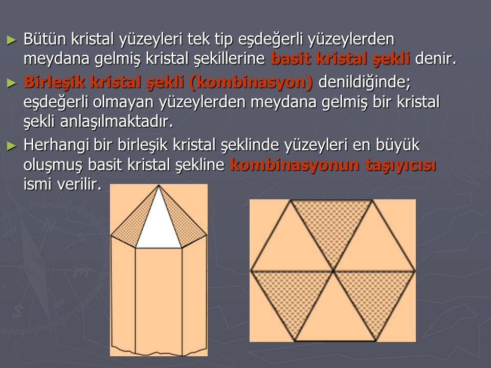 ► Bütün kristal yüzeyleri tek tip eşdeğerli yüzeylerden meydana gelmiş kristal şekillerine basit kristal şekli denir.