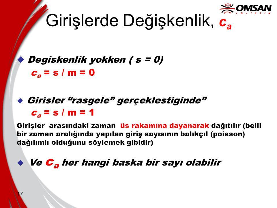 """17 Girişlerde Değişkenlik, c a  Degiskenlik yokken ( s = 0) c a = s / m = 0 u Girisler """"rasgele"""" gerçeklestiginde"""" c a = s / m = 1 Girişler arasındak"""