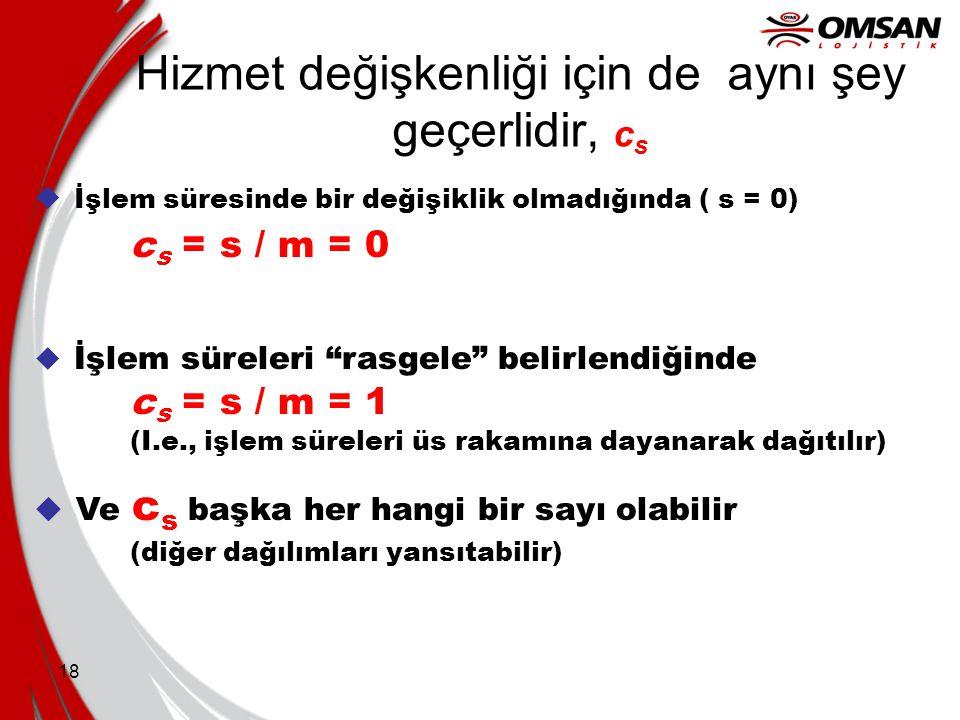 """18 Hizmet değişkenliği için de aynı şey geçerlidir, c s u İşlem süresinde bir değişiklik olmadığında ( s = 0) c s = s / m = 0 u İşlem süreleri """"rasgel"""