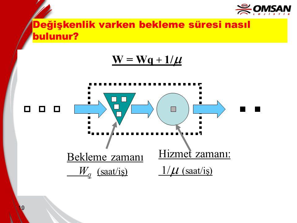 19 Değişkenlik varken bekleme süresi nasıl bulunur? Hizmet zamanı: 1/  (saat/iş) Bekleme zamanı W q (saat/iş) W = Wq + 1/ 