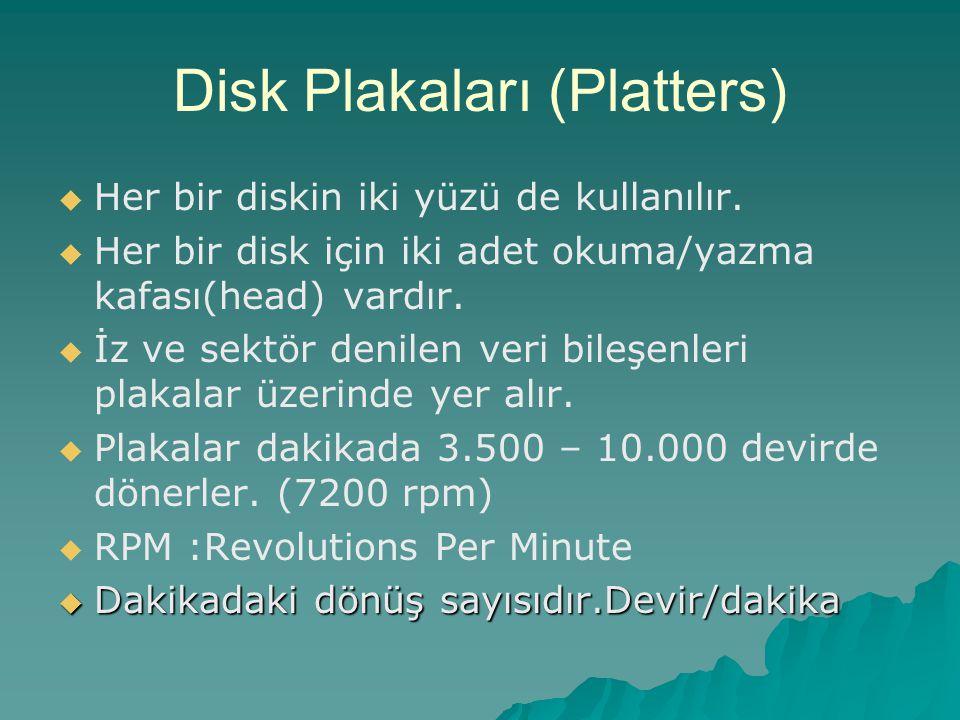 Disk Plakaları (Platters)   Her bir diskin iki yüzü de kullanılır.   Her bir disk için iki adet okuma/yazma kafası(head) vardır.   İz ve sektör