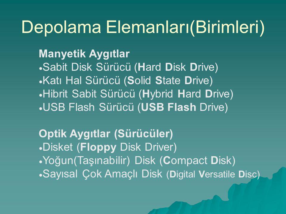 Depolama Elemanları(Birimleri) Manyetik Aygıtlar Sabit Disk Sürücü (Hard Disk Drive) Katı Hal Sürücü (Solid State Drive) Hibrit Sabit Sürücü (Hybrid H