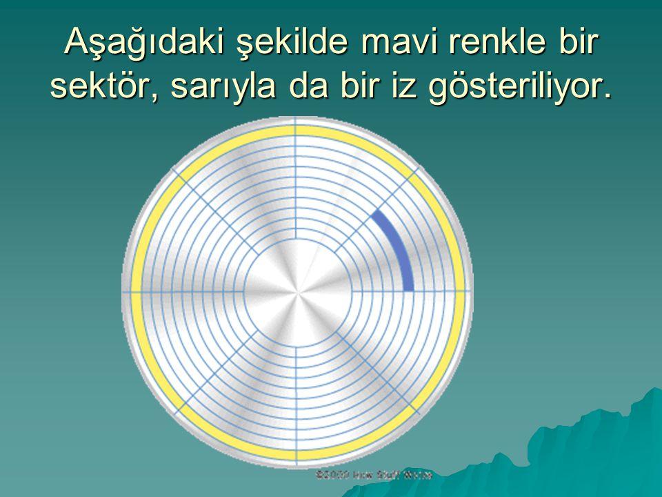 İz, Sektör, Küme   İz; Verilerin kaydedilmesi amacıyla iç içe halkalar şeklinde disk üzerinde oluşturulmuş,   veri kayıt bölümleridir.