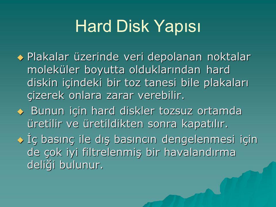 Hard Disk Yapısı  Plakalar üzerinde veri depolanan noktalar moleküler boyutta olduklarından hard diskin içindeki bir toz tanesi bile plakaları çizere