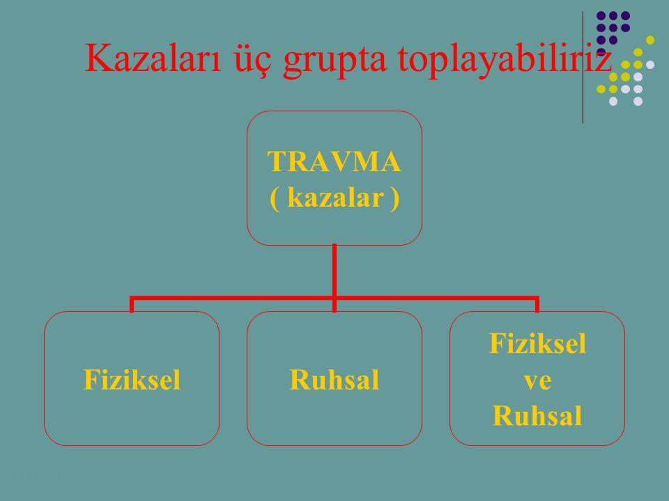 TRAVMA ( kazalar ) FizikselRuhsal Fiziksel ve Ruhsal Kazaları üç grupta toplayabiliriz KAZA GRUPLARI