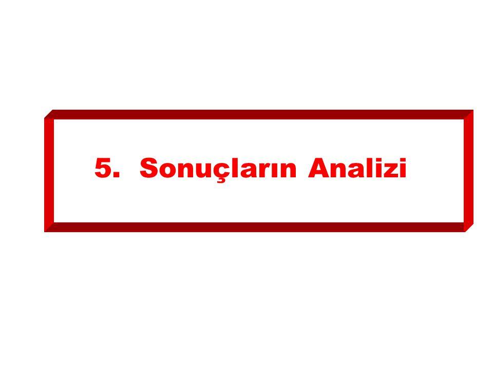 5.Sonuçların Analizi
