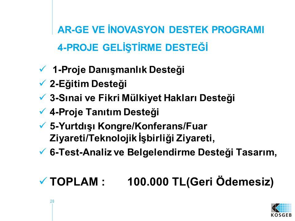 28 1-Proje Danışmanlık Desteği 2-Eğitim Desteği 3-Sınai ve Fikri Mülkiyet Hakları Desteği 4-Proje Tanıtım Desteği 5-Yurtdışı Kongre/Konferans/Fuar Ziyareti/Teknolojik İşbirliği Ziyareti, 6-Test-Analiz ve Belgelendirme Desteği Tasarım, TOPLAM :100.000 TL(Geri Ödemesiz) AR-GE VE İNOVASYON DESTEK PROGRAMI 4-PROJE GELİŞTİRME DESTEĞİ