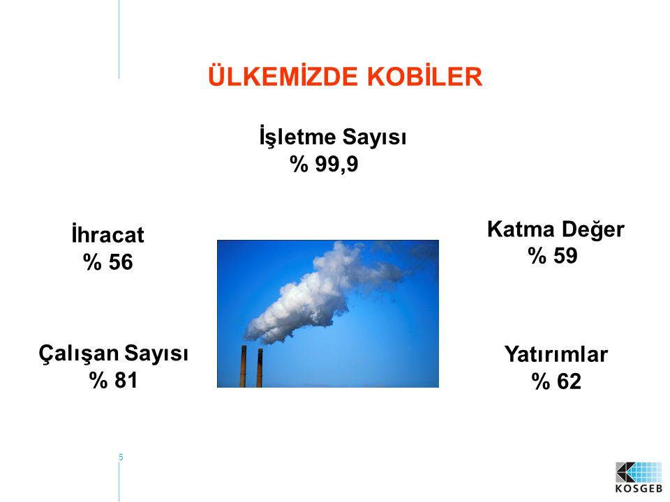 6 Müdürlüğümüz; EBSO Sinerji Odağı İzmir ESOB Sinerji Odağı Aliağa Tic.