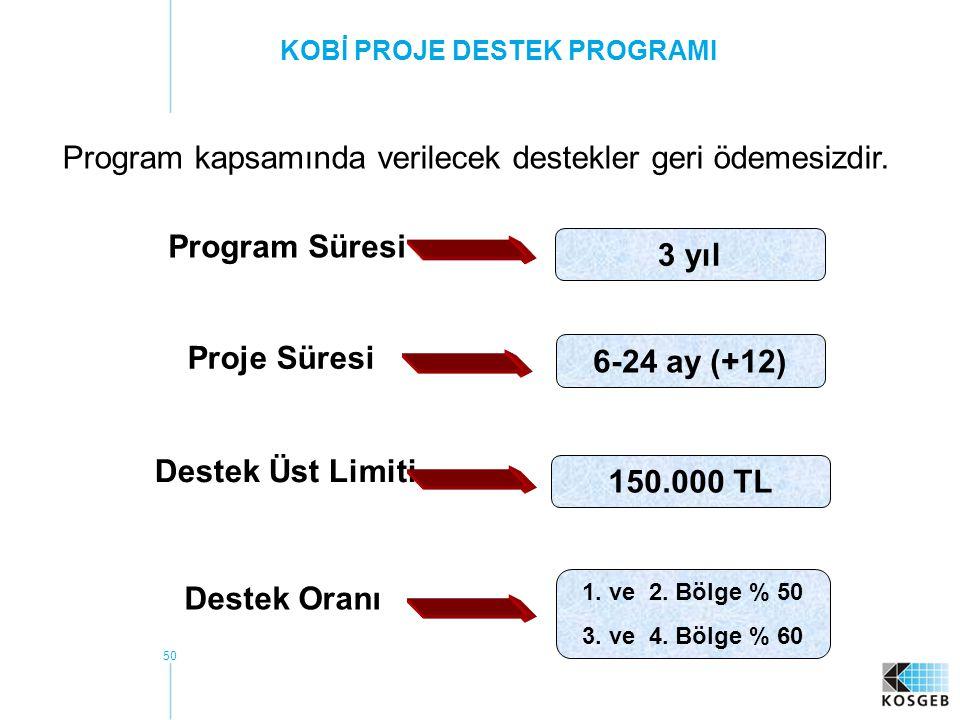 50 Program Süresi 3 yıl Proje Süresi 6-24 ay (+12) Destek Üst Limiti 150.000 TL Destek Oranı 1.