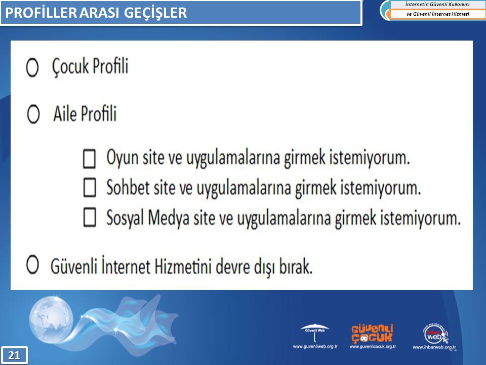 21 PROFİLLER ARASI GEÇİŞLER İnternetin Güvenli Kullanımı ve Güvenli İnternet Hizmeti2121