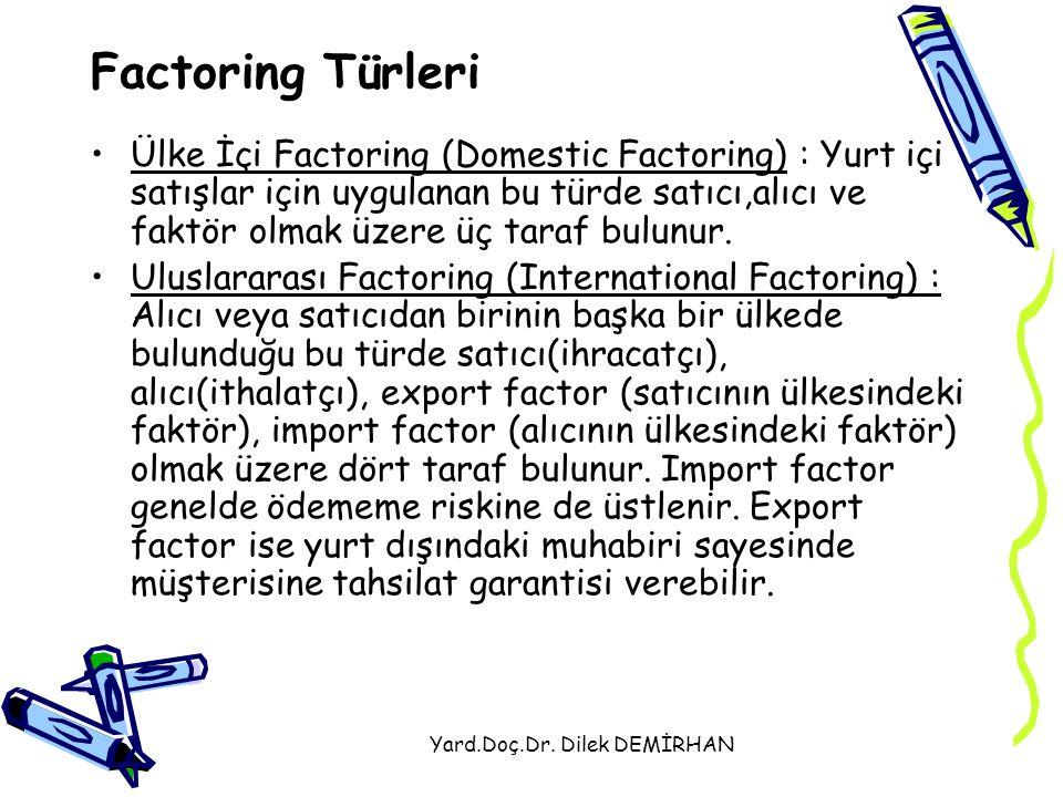 Yard.Doç.Dr. Dilek DEMİRHAN Factoring Türleri Ülke İçi Factoring (Domestic Factoring) : Yurt içi satışlar için uygulanan bu türde satıcı,alıcı ve fakt