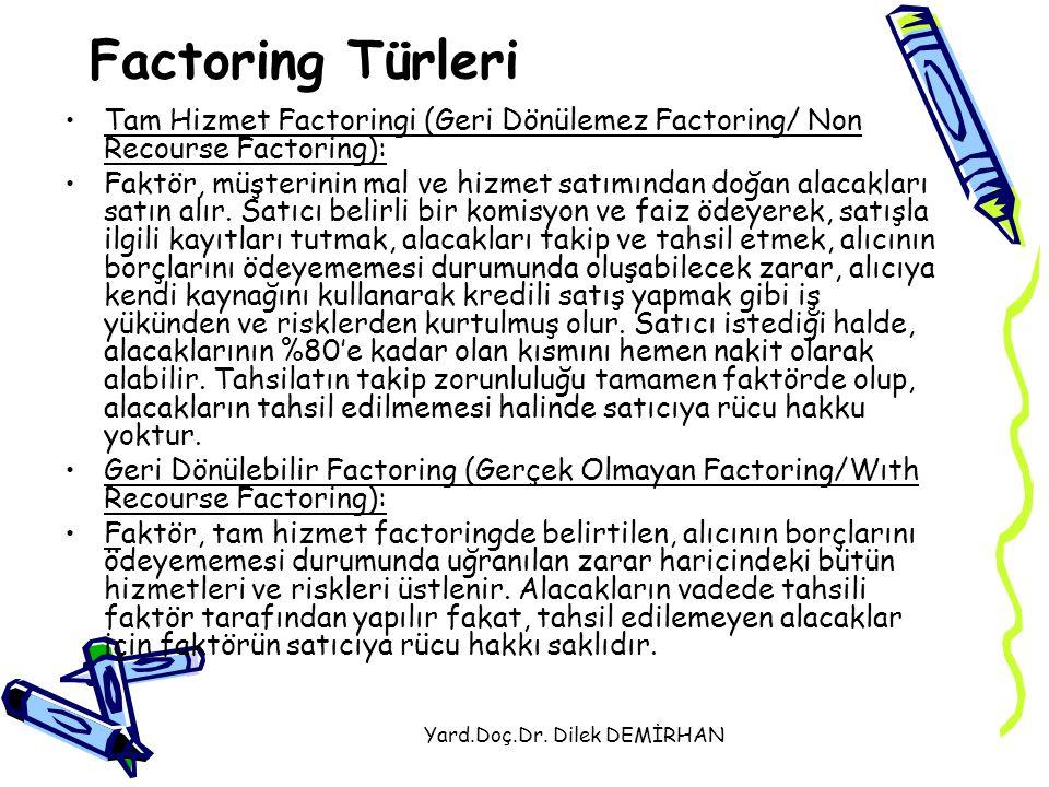 Yard.Doç.Dr. Dilek DEMİRHAN Factoring Türleri Tam Hizmet Factoringi (Geri Dönülemez Factoring/ Non Recourse Factoring): Faktör, müşterinin mal ve hizm
