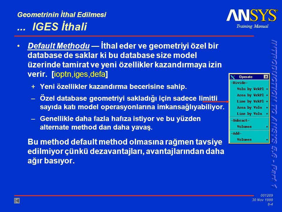 Training Manual 001289 30 Nov 1999 8-5 Geometrinin İthal Edilmesi...