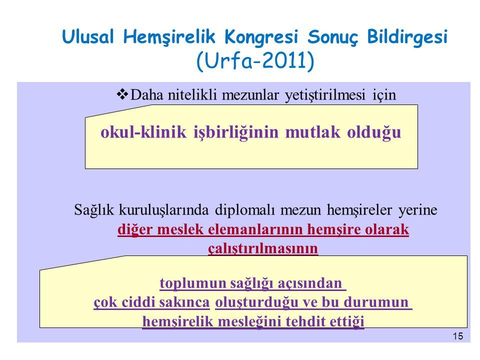 Ulusal Hemşirelik Kongresi Sonuç Bildirgesi (Urfa-2011)  Daha nitelikli mezunlar yetiştirilmesi için Sağlık kuruluşlarında diplomalı mezun hemşireler
