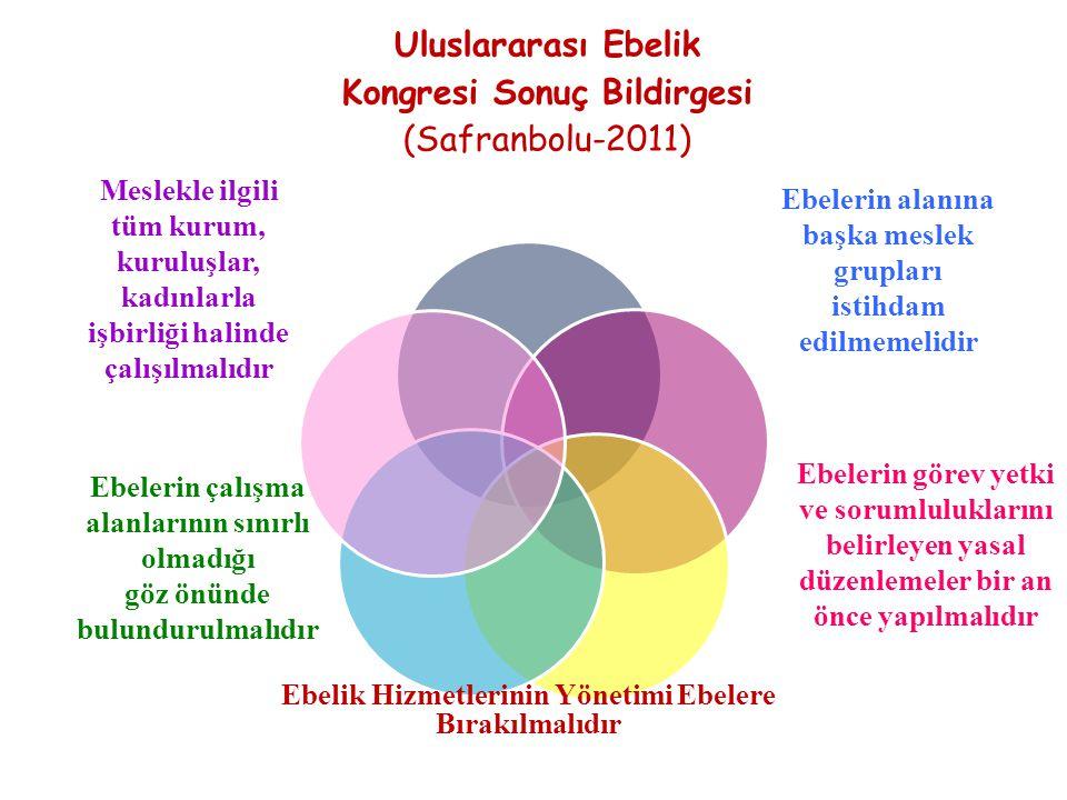 Uluslararası Ebelik Kongresi Sonuç Bildirgesi (Safranbolu-2011) Meslekle ilgili tüm kurum, kuruluşlar, kadınlarla işbirliği halinde çalışılmalıdır Ebe