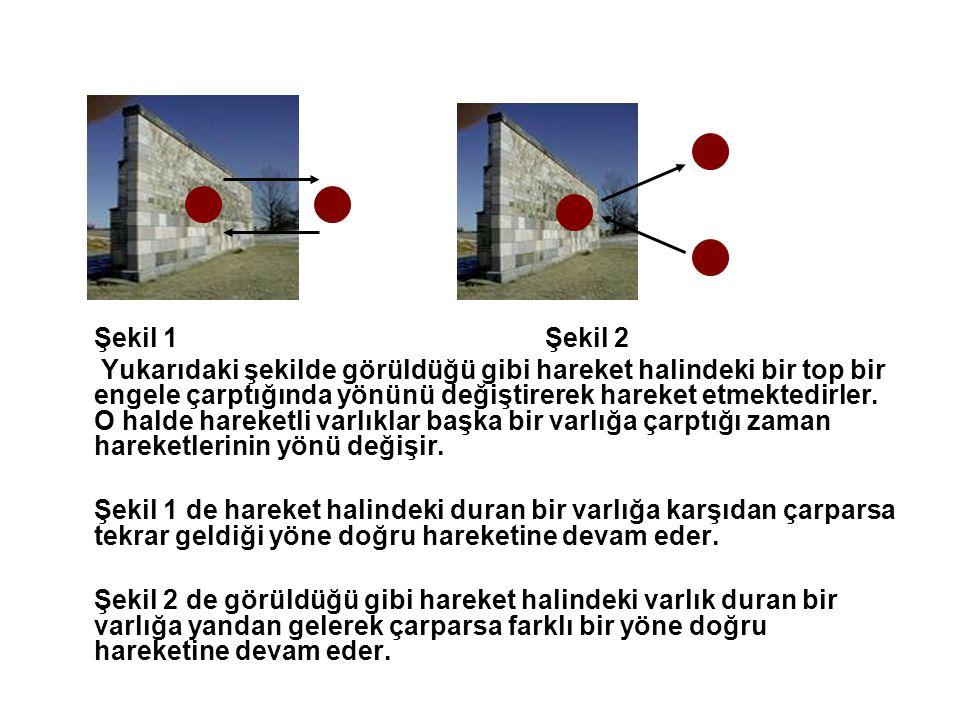 Şekil 1 Şekil 2 Yukarıdaki şekilde görüldüğü gibi hareket halindeki bir top bir engele çarptığında yönünü değiştirerek hareket etmektedirler. O halde