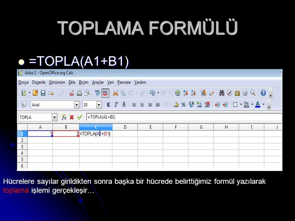 TOPLAMA FORMÜLÜ =TOPLA(A1+B1) =TOPLA(A1+B1) Hücrelere sayılar girildikten sonra başka bir hücrede belirttiğimiz formül yazılarak toplama işlemi gerçekleşir…