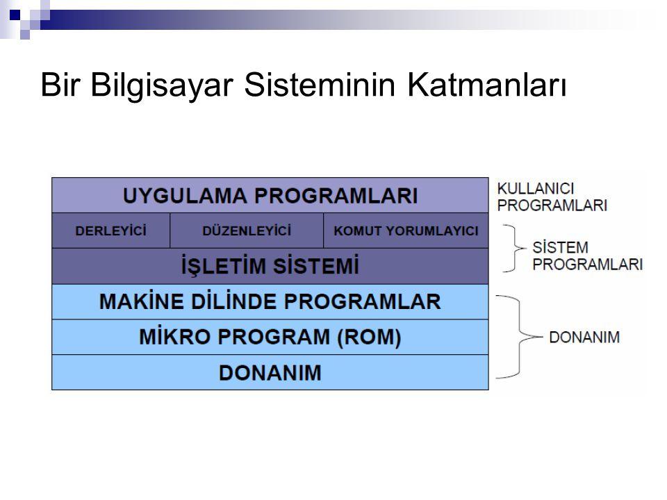 Bir Bilgisayar Sisteminin Katmanları