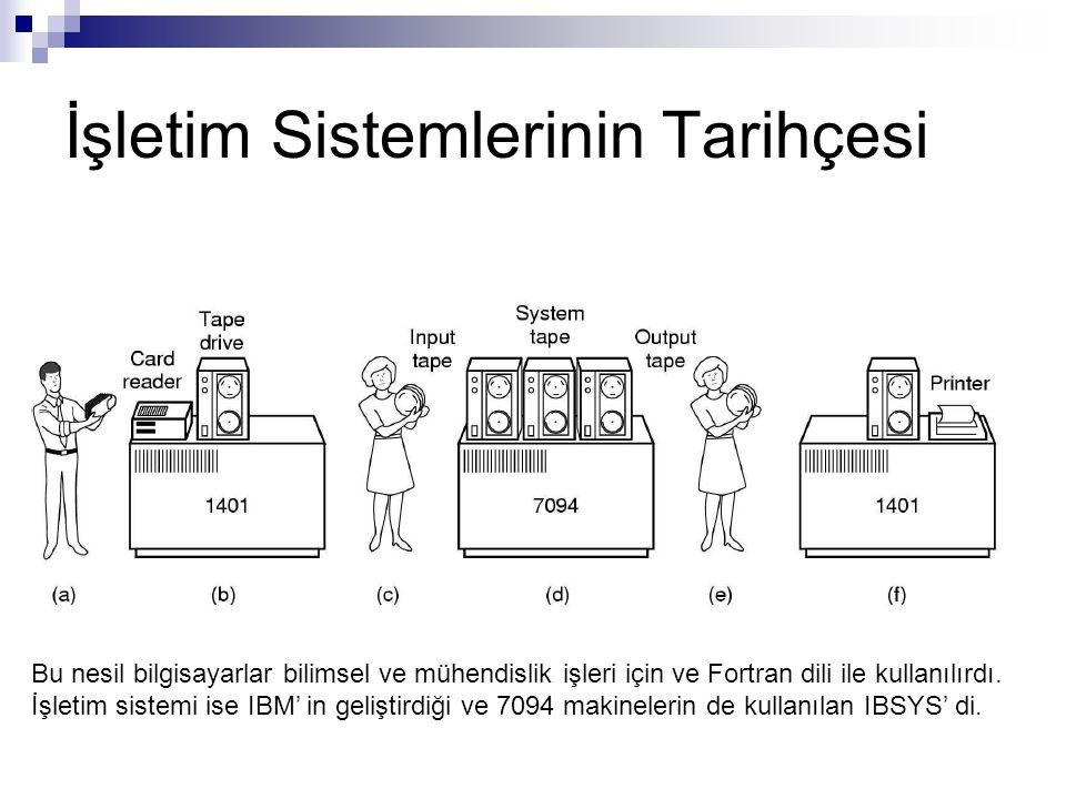İşletim Sistemlerinin Tarihçesi Bu nesil bilgisayarlar bilimsel ve mühendislik işleri için ve Fortran dili ile kullanılırdı. İşletim sistemi ise IBM'