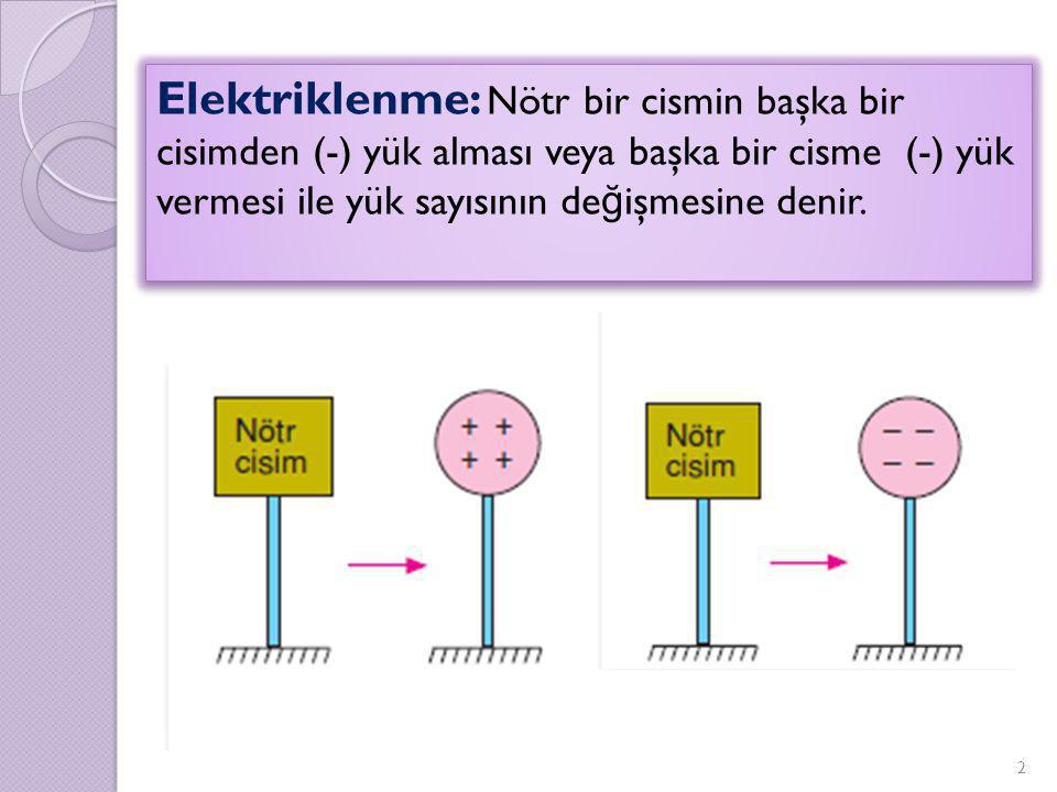 Elektriklenme: Nötr bir cismin başka bir cisimden (-) yük alması veya başka bir cisme (-) yük vermesi ile yük sayısının de ğ işmesine denir. 2