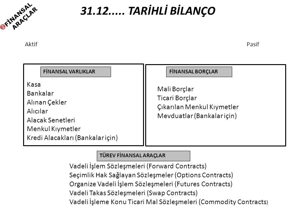 31.12..... TARİHLİ BİLANÇO FİNANSAL VARLIKLARFİNANSAL BORÇLAR TÜREV FİNANSAL ARAÇLAR AktifPasif Kasa Bankalar Alınan Çekler Alıcılar Alacak Senetleri