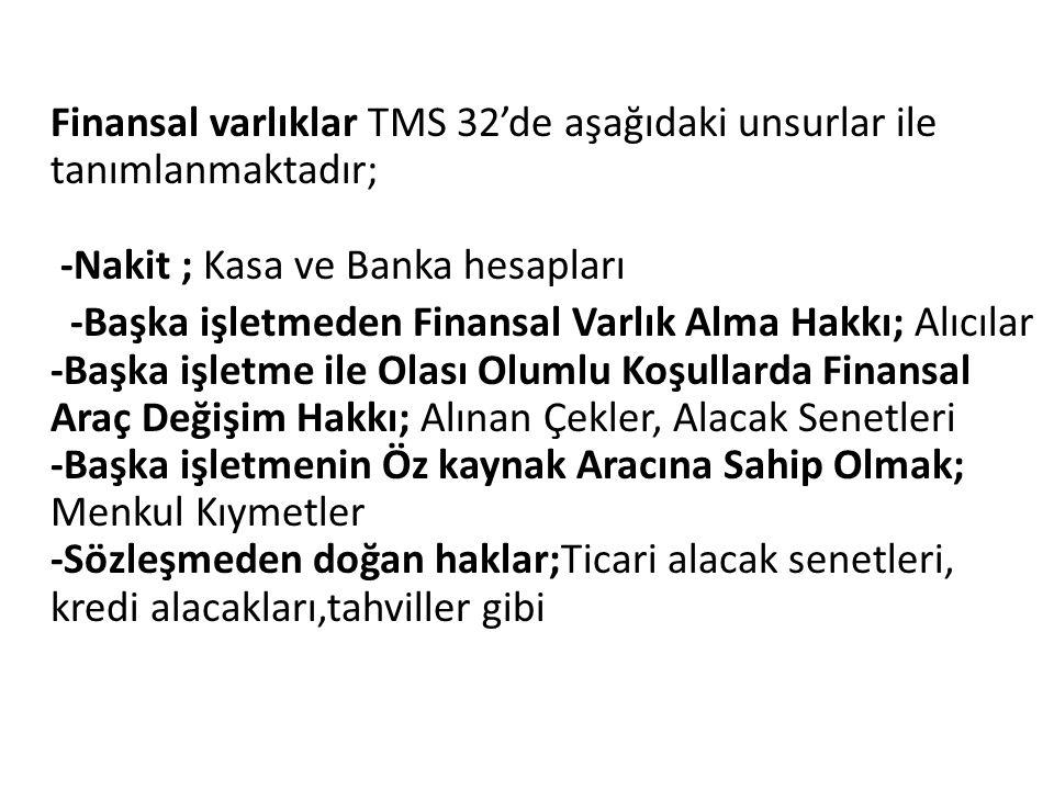 Finansal varlıklar TMS 32'de aşağıdaki unsurlar ile tanımlanmaktadır; -Nakit ; Kasa ve Banka hesapları -Başka işletmeden Finansal Varlık Alma Hakkı; A