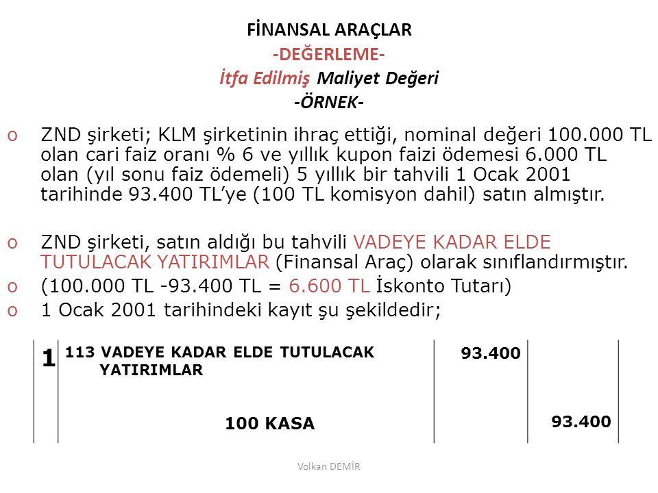 Volkan DEMİR FİNANSAL ARAÇLAR -DEĞERLEME- İtfa Edilmiş Maliyet Değeri -ÖRNEK- oZND şirketi; KLM şirketinin ihraç ettiği, nominal değeri 100.000 TL ola