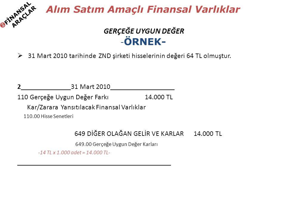  31 Mart 2010 tarihinde ZND şirketi hisselerinin değeri 64 TL olmuştur. 2______________31 Mart 2010__________________ 110 Gerçeğe Uygun Değer Farkı 1