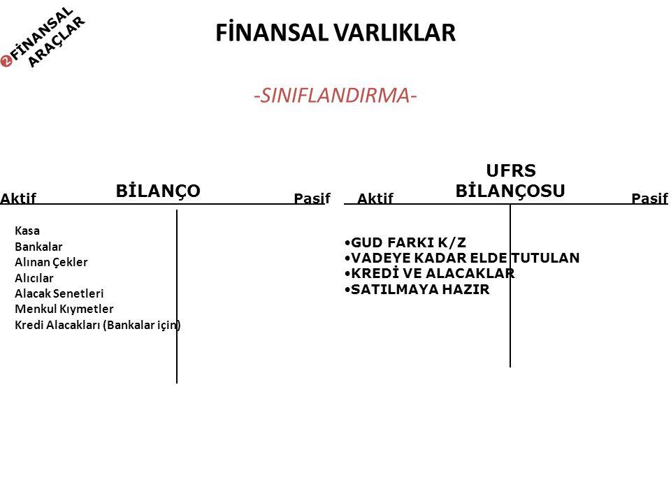 FİNANSAL VARLIKLAR -SINIFLANDIRMA- Kasa Bankalar Alınan Çekler Alıcılar Alacak Senetleri Menkul Kıymetler Kredi Alacakları (Bankalar için) BİLANÇO Akt