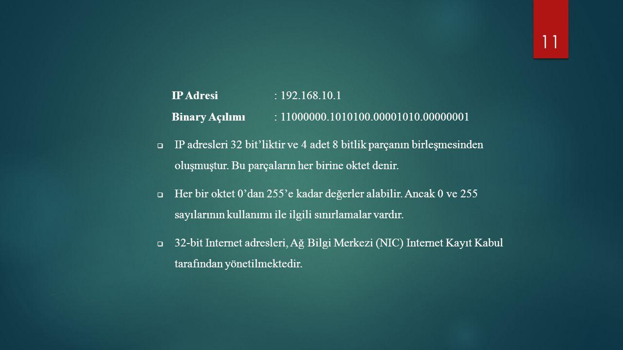 11 IP Adresi: 192.168.10.1 Binary Açılımı: 11000000.1010100.00001010.00000001  IP adresleri 32 bit'liktir ve 4 adet 8 bitlik parçanın birleşmesinden
