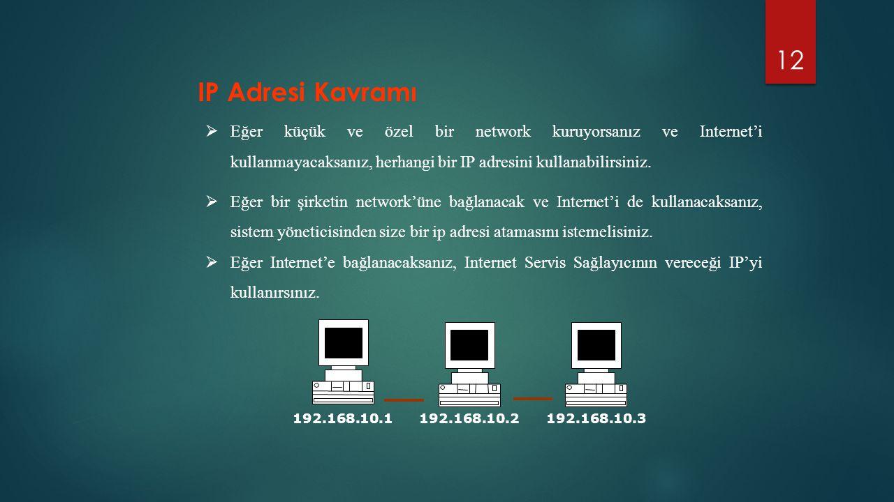 12  Eğer küçük ve özel bir network kuruyorsanız ve Internet'i kullanmayacaksanız, herhangi bir IP adresini kullanabilirsiniz.  Eğer bir şirketin net