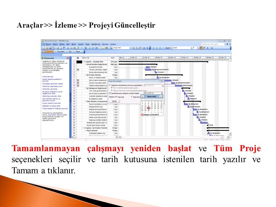 Araçlar >> İzleme >> Projeyi Güncelleştir Tamamlanmayan çalışmayı yeniden başlat ve Tüm Proje seçenekleri seçilir ve tarih kutusuna istenilen tarih yazılır ve Tamam a tıklanır.