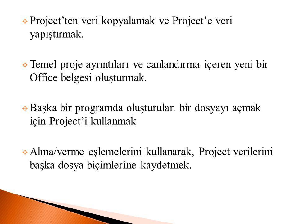  Project'ten veri kopyalamak ve Project'e veri yapıştırmak.  Temel proje ayrıntıları ve canlandırma içeren yeni bir Office belgesi oluşturmak.  Baş