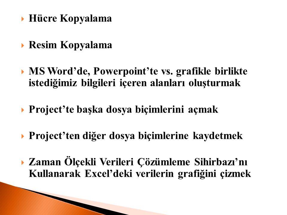 Hücre Kopyalama  Resim Kopyalama  MS Word'de, Powerpoint'te vs. grafikle birlikte istediğimiz bilgileri içeren alanları oluşturmak  Project'te ba