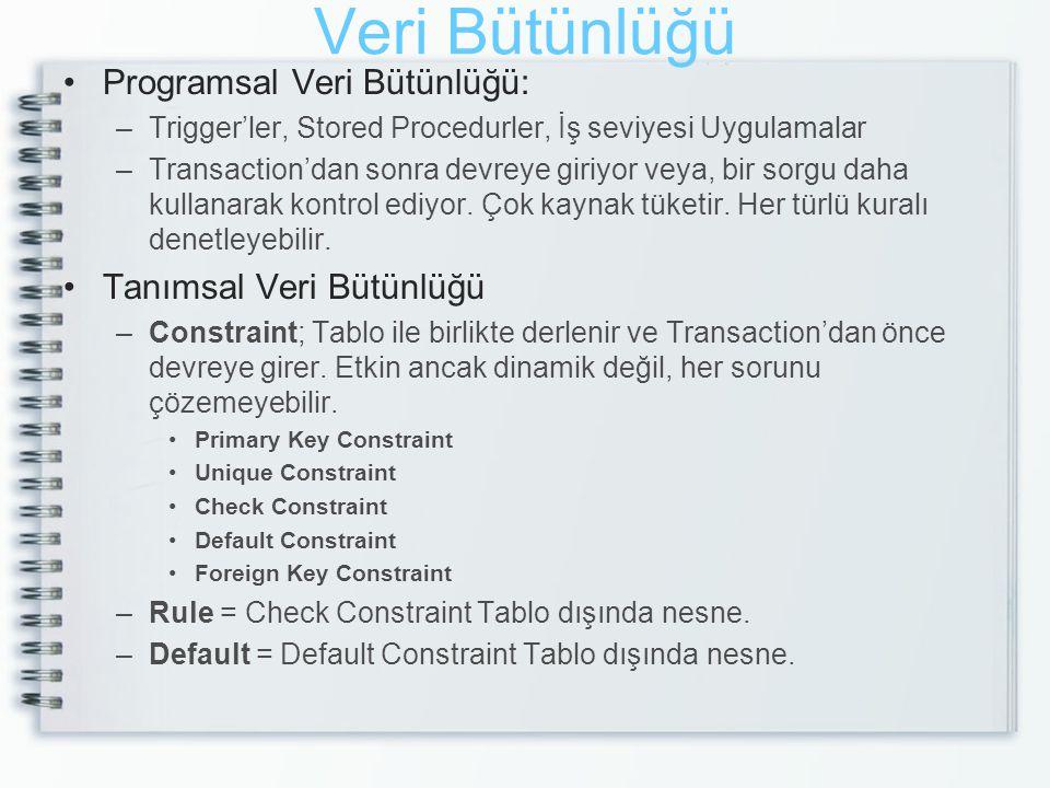 Veri Bütünlüğü Programsal Veri Bütünlüğü: –Trigger'ler, Stored Procedurler, İş seviyesi Uygulamalar –Transaction'dan sonra devreye giriyor veya, bir s