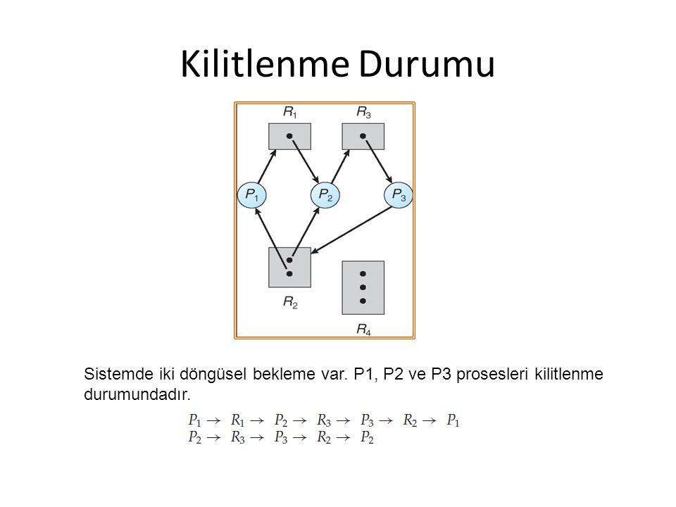 Kilitlenme Durumu Sistemde iki döngüsel bekleme var. P1, P2 ve P3 prosesleri kilitlenme durumundadır.