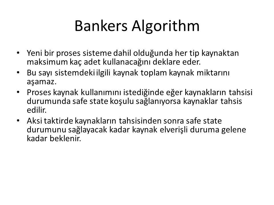 Bankers Algorithm Yeni bir proses sisteme dahil olduğunda her tip kaynaktan maksimum kaç adet kullanacağını deklare eder. Bu sayı sistemdeki ilgili ka
