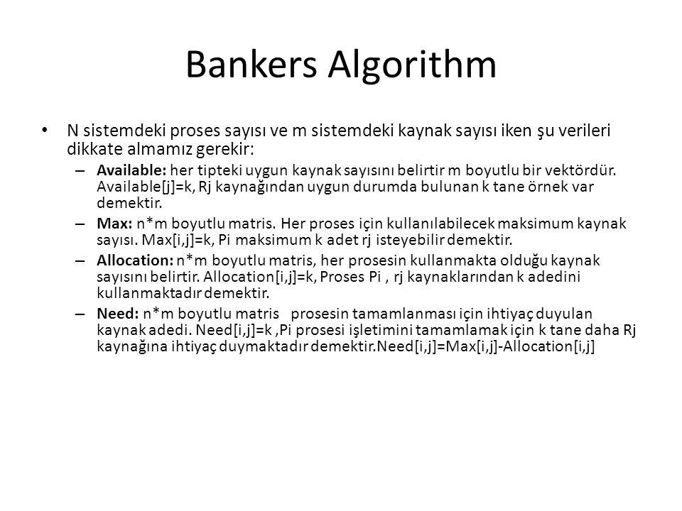 Bankers Algorithm N sistemdeki proses sayısı ve m sistemdeki kaynak sayısı iken şu verileri dikkate almamız gerekir: – Available: her tipteki uygun ka