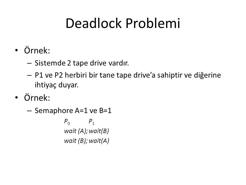 Deadlock Problemi Örnek: – Sistemde 2 tape drive vardır. – P1 ve P2 herbiri bir tane tape drive'a sahiptir ve diğerine ihtiyaç duyar. Örnek: – Semapho