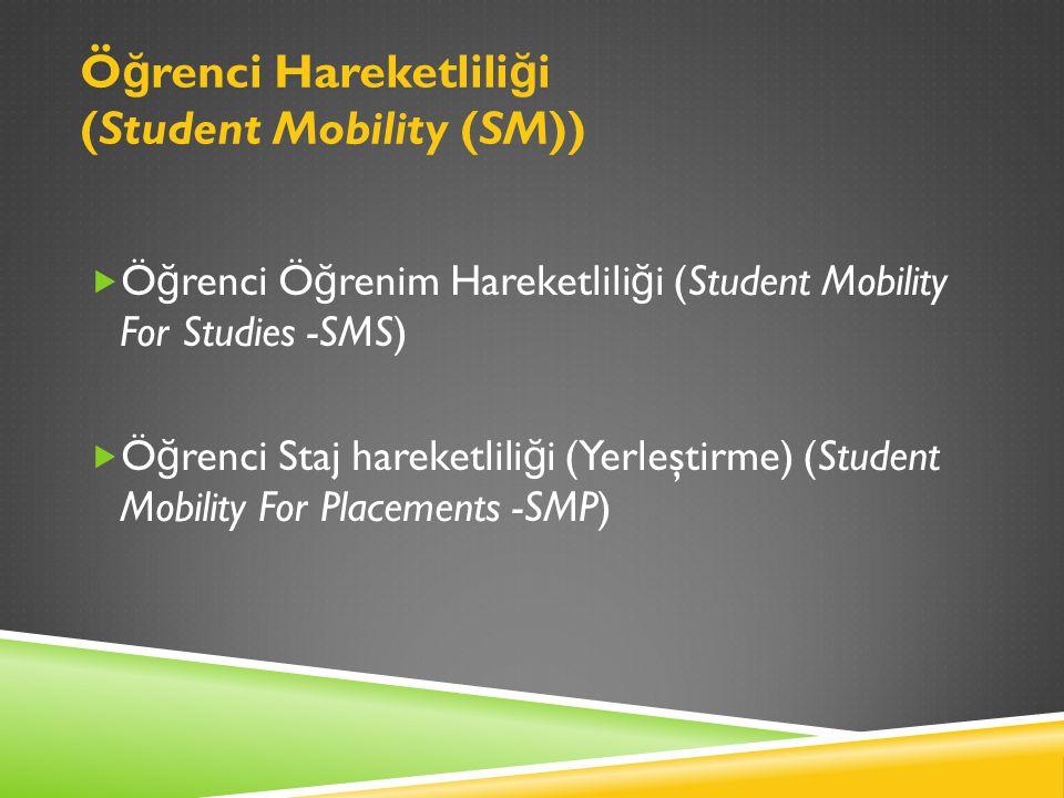 Ö ğ renci Hareketlili ğ i (Student Mobility (SM))  Ö ğ renci Ö ğ renim Hareketlili ğ i (Student Mobility For Studies -SMS)  Ö ğ renci Staj hareketlili ğ i (Yerleştirme) (Student Mobility For Placements -SMP)