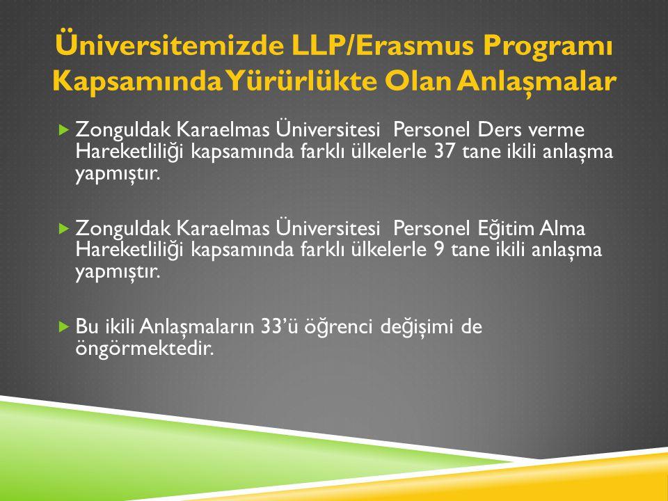 Üniversitemizde LLP/Erasmus Programı Kapsamında Yürürlükte Olan Anlaşmalar  Zonguldak Karaelmas Üniversitesi Personel Ders verme Hareketlili ğ i kapsamında farklı ülkelerle 37 tane ikili anlaşma yapmıştır.