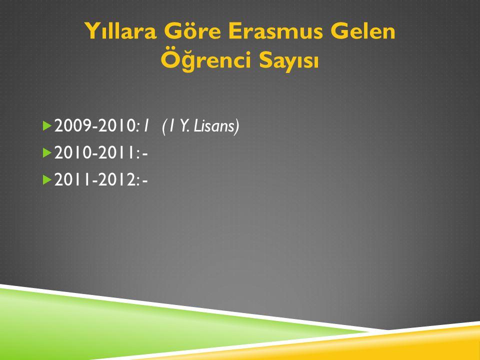 Yıllara Göre Erasmus Gelen Ö ğ renci Sayısı  2009-2010: 1 (1 Y.