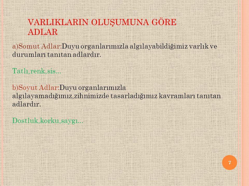 18 2-Ek Durmundaki Zamirler a)İyelik Zamirleri:Varlığın ait olduğu kişinin yerini tutan eklerdir.