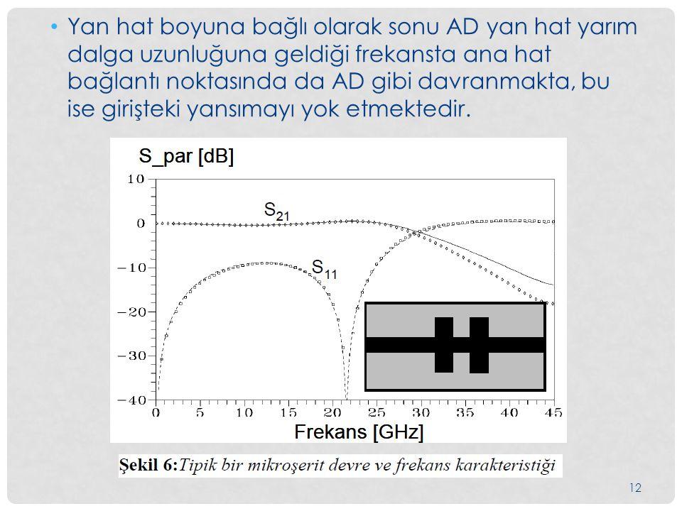 12 Yan hat boyuna bağlı olarak sonu AD yan hat yarım dalga uzunluğuna geldiği frekansta ana hat bağlantı noktasında da AD gibi davranmakta, bu ise gir