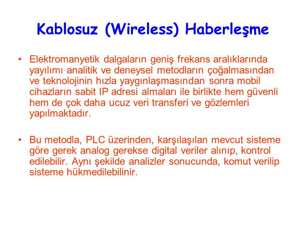 Kablosuz (Wireless) Haberleşme Elektromanyetik dalgaların geniş frekans aralıklarında yayılımı analitik ve deneysel metodların çoğalmasından ve teknolojinin hızla yaygınlaşmasından sonra mobil cihazların sabit IP adresi almaları ile birlikte hem güvenli hem de çok daha ucuz veri transferi ve gözlemleri yapılmaktadır.